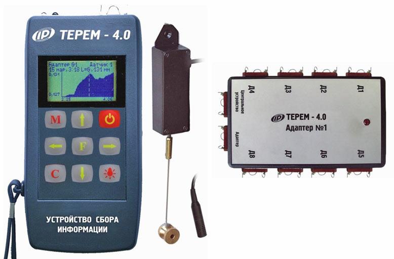 Системы мониторинга ТЕРЕМ-4